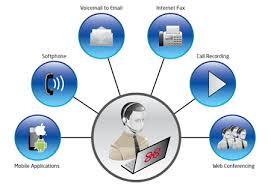 Explain Virtual Office Benefit