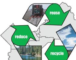 Discuss on Importance Waste Management