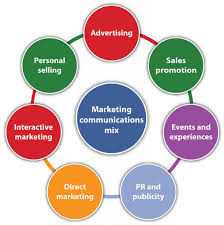 Lecture on Marketing Communications and Direct Marketing