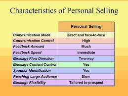 Presentation On Personal Selling Assignment Point