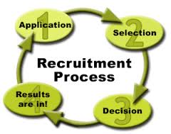 Recruitment Process of ACME Laboratories