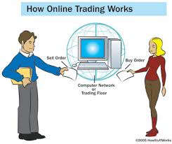 Advantages of Buying Shares Online