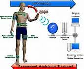Wireless Technology Comes to Body