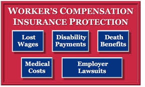 Explain Workers Compensation Insurance
