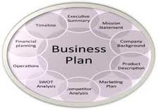 Discuss on Developing Business Plans