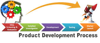 Lecture on Developing New Products and Services