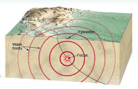 Lecture on Earthquakes result from Seismic Waves
