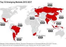 Concepts about Business in Emerging Markets
