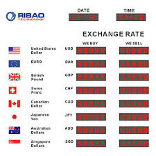Determine an Exchange Rate
