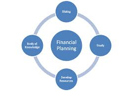 Discuss on Ensuring Perfect Financial Planning