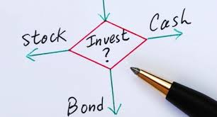 Outline of Popular Investing Products