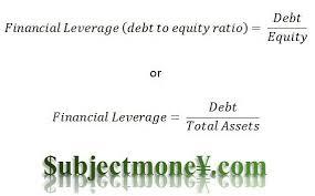 Explain Risks of Leveraged Debt