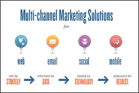 Lecture on Implementing Interactive and Multichannel Marketing