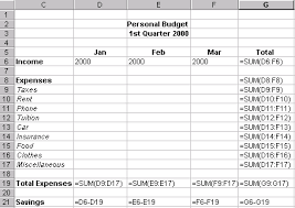 Explain on Personal Budget