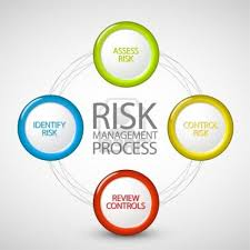 Important Facts for Risk Management