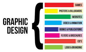Being a Graphic Artist
