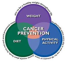 Explain Natural Cancer Protection