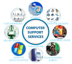Analysis on Computer Support Service