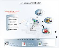 Business Functions for Fleet Management