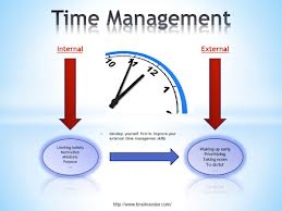 Tips on Time Management Skills