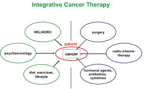 How to Prepare for Cancer Treatment