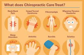 Advantages and Risks of Chiropractic Care
