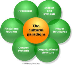 Leaders Explain Company Culture