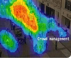 Basic principles of Crowd Management