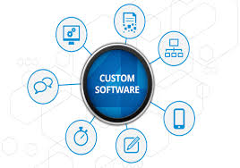 Define on Function of Custom Software