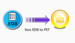 Define on Convert EDB to PST File