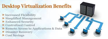 About Desktop Virtualization
