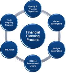 Advantage of Successful Financial Planner