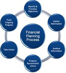 Advantage of Successful Financial Planner