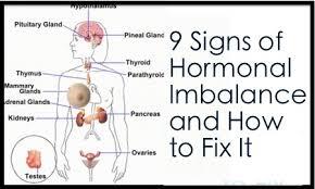 Common Effects of Hormonal Imbalances