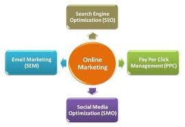 Online Marketing Services Work at Home