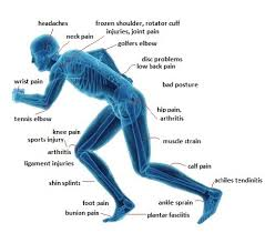 Essential Benefits of Physiotherapy