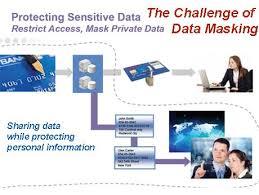 Data Masking Software