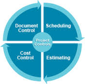Lecture on Project Control for Project Management