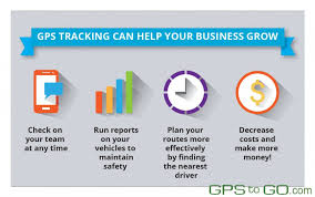 Benefits of GPS Tracker