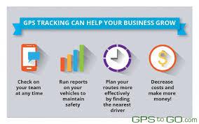 Benefits of GPS Tracker