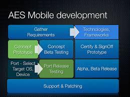 Marketable Mobile Application