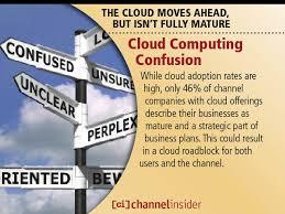 Cloud Technology Mature