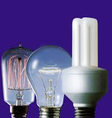 Technology to Reduce Energy Usage