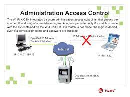 WiFi Access Control List