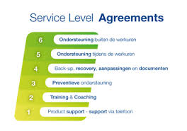 The Service Level Agreement