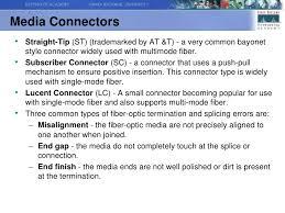 Common Media Connectors