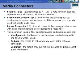 Common Media Connectors