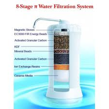 Explain Water Purification Devices