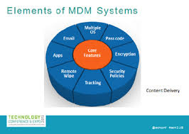 Creating an Enterprise MDM Policy