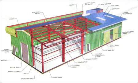 Analysis on Pre-engineered Buildings